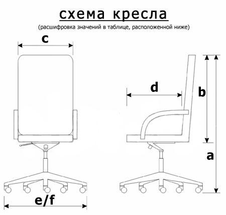 kr_rukovoditell_shema_450-15